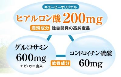 キューピー『ヒアルロン酸&グルコサミン』成分